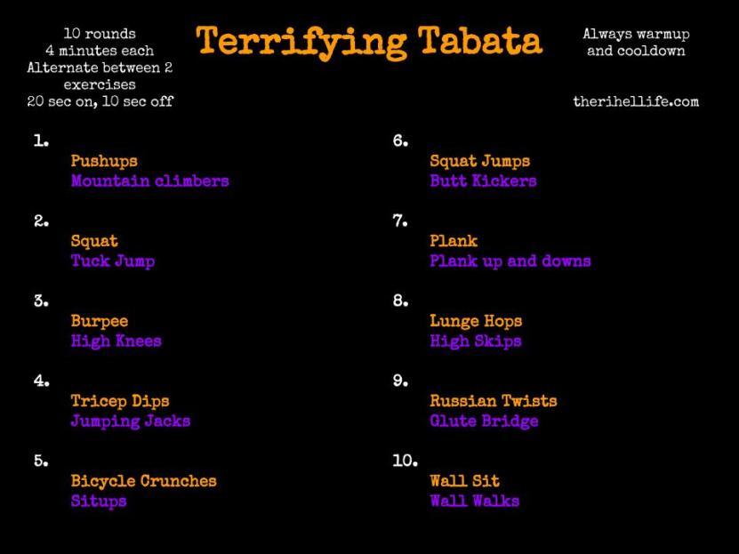 Terrifying Tabata