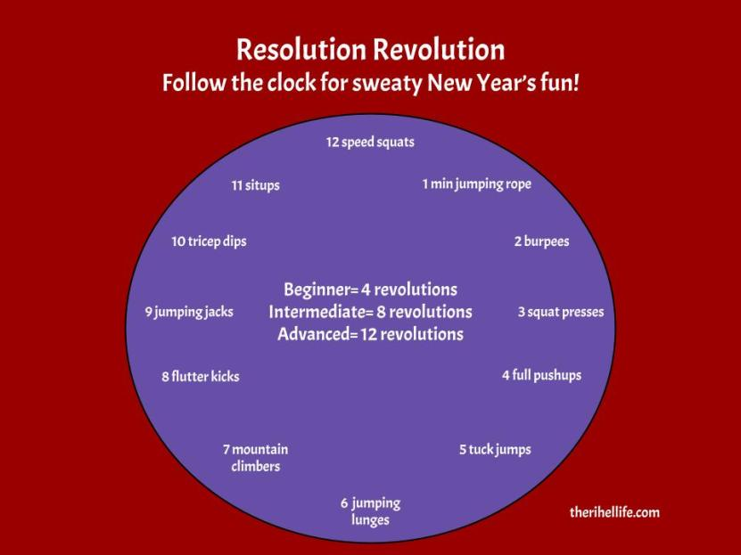 Resolution Revolution